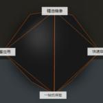 阿里云香港 轻应用服务器评测