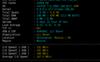 JustHost 俄罗斯新西伯利亚 Rostelecom (ex Adman)机房评测报告